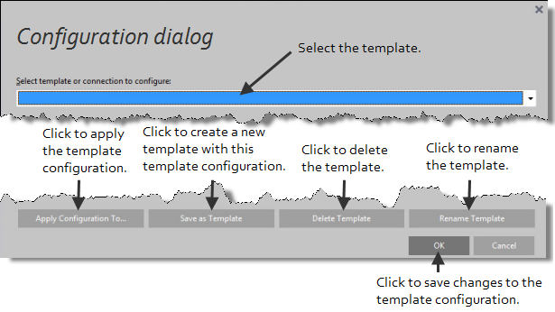 Save changes to the template configuration